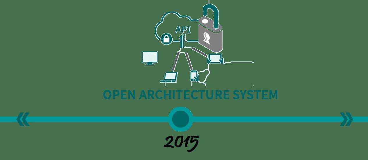 Timeline_10 - open API